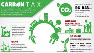 South Africa Introduces Carbon Tax