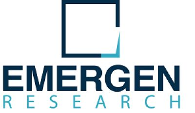 Intelligent Transportation System Market Size, Share, Trend And Forecast To 2027