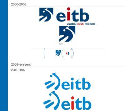 17. EITB komunikazio erakundea
