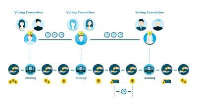 CYPHERIUM -The Enterprise-Ready Blockchain
