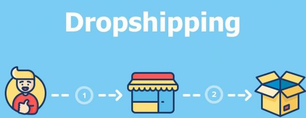 The Dropshipping Process With Automation