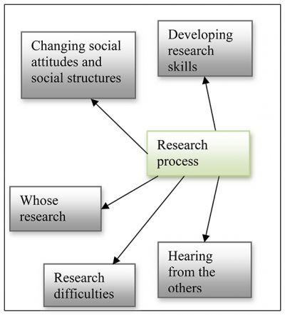 IAP: estudio multicaso